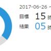 学習記録(2017/06/26 - 2017/07/02)