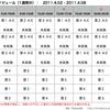 東京電力 計画停電について(4/2,4/3,4/4の計画停電は実施しない)