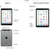 Apple、「iPad Air 2」「iPad mini 3」を誤って公式ユーザーガイドに公開~Touch IDやバーストモード搭載も確認