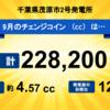 千葉県茂原市2号発電所の8月・9月度分のチェンジコインを分配しました