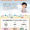 埼玉県が発行した「住まなくなったらこうする!空き家管理・活用の道しるべ」がわかりやすい