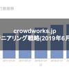 crowdworks.jpのエンジニアリング戦略(2019年6月現在)