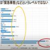 日本は本当に感染大国なのか/医療崩壊は誰のせい?