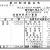 株式会社ゴルフパートナー 第22期決算公告