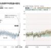 【国連IPCC 6次評価報告書】疑いのない地球温暖化、激しさ増す異常気象、その原因に人間の活動を指摘