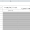 【リブロジ033】 2.7 偏差値について②