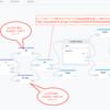 Voiceflowで多言語化スキル