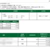 本日の株式トレード報告R1,11,20