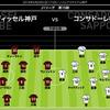 撃ちまくれ!やっちまえ!ここまで来たら実力でしょ!3位「北海道コンサドーレ札幌」はフルメンバーで7位「ヴィッセル神戸」と17時より対戦!