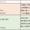 住宅ローン③ 〜ネット銀行・市中銀行とつなぎ融資〜
