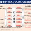 民間企業がクールジャパン機構に投資すると、2倍~22倍もキックバック:蓮舫氏が暴いた官民ファンドのデタラメ