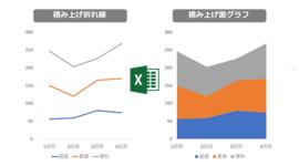 【Excel】グラフ選びでもう迷わない! 時系列データなら折れ線グラフ