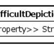 C#固有の構文はUMLでどう書けばいいのか?