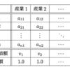【数理経済学】産業連関表による経済波及効果分析