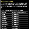 level.501【検証】置きザオリク(仕様変更?)