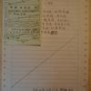 【駅メモ】GW旅行記。関東を縦横無尽に経由する出札補充券を手に入れる【準備編】