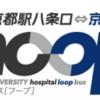 京大から京都駅までの移動で地獄の市バス206系統を避ける方法