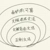 正則文法は人工言語の夢を見るか?