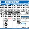11月19日・火曜日 【妖怪大辞典61:モレゾウ】