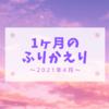 2021年4月のふりかえり〜シャケと小学校とライブ延期と〜