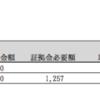 【投資】トラリピ実践記録11週目(2017/6/19-6/23)プラス300円
