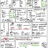 簿記きほんのき51【仕訳】固定資産の購入