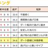 緩んだ地盤を再び踏み固めるウインムート『サマーチャンピオン』 2017.08.16(水)