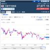 【Fireへの軌跡】日本株への投資概要