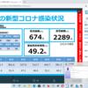 新型コロナ 兵庫県 268人 , 宝塚市 8人