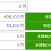 【セゾン投信】43ヶ月目!