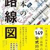 【長男読書】「日本の路線図」宮田珠己