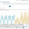 Elasticsearch 6.1から追加されたMachine Learningの新機能を使ってみた。予測機能が面白いっ!