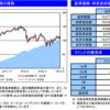 楽天・全米株式インデックス・ファンド 4月運用レポート