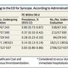 論文:RetroCohort 失神患者における肺塞栓症の頻度