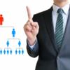 人事システムに必要な5つの要素 採用 配置 評価 報酬 育成