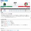 2019-07-27 カープ第95戦(神宮)◯3対2 ヤクルト(47勝45敗3分)西川、誠也、バティスタの3発を継投で守りきり8連勝!