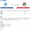 2020-06-28 カープ第9戦(ナゴヤドーム)○10対3中日 (5勝3敗1分)森下、プロ初勝利。