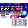 胃酸分泌を抑制する薬、H2ブロッカー、ガスター(ファモチジン)など