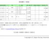 重賞予想結果(2018/10/20.21)