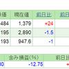 2019.2.22(金) 資産状況