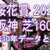 【桜花賞 2021】過去10年データと予想