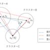 クラスター分析(階層型分類法の基本事項)