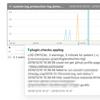 Mackerelを用いた、メトリック化したログに対する監視のご提案