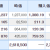 ピクセルカンパニーズが前日比+18%と大幅反発!