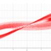 Modelicaでローレンツ方程式を解く(カオス挙動を確認する)