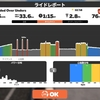 【Zwift】Extended Over Unders_20210304