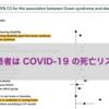 ダウン症候群では COVID-19 による入院リスクが 5 倍、死亡リスクが 10 倍であった