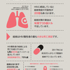 『TUBERCULOSIS AND HIV(結核とHIV)』日本語版