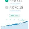 WealthNavi運用状況(2018.6.4)