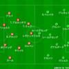 UCL16-17-D3-バイエルン.vs.PSV